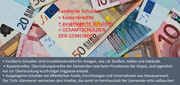 Schulden Infp Kopie