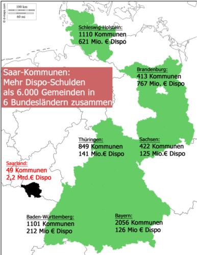 49 Saar-Kommunen: Mehr Schulden als Kommunen in sechs Bundesländern zusammen